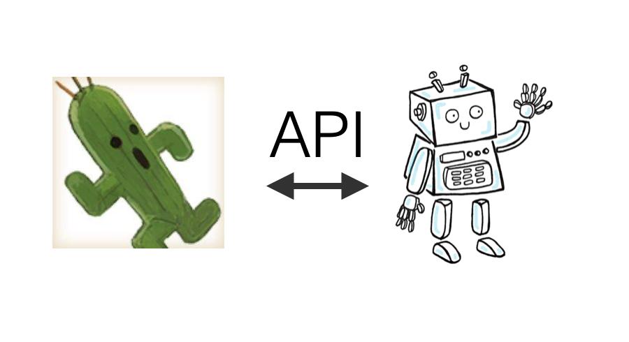 Typicode API testing